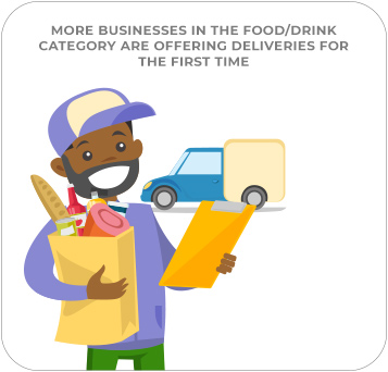 More businesses in the Food/Drink category are offering deliveries for the first time